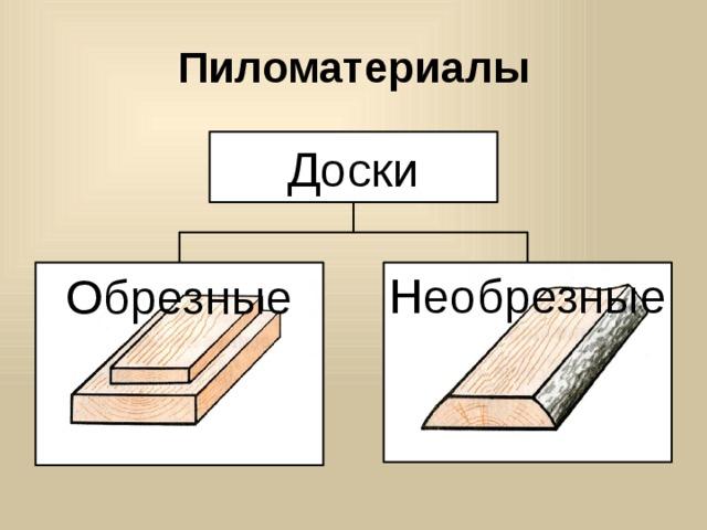 обрезные и необрезные доски