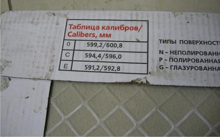 калибр керамогранита