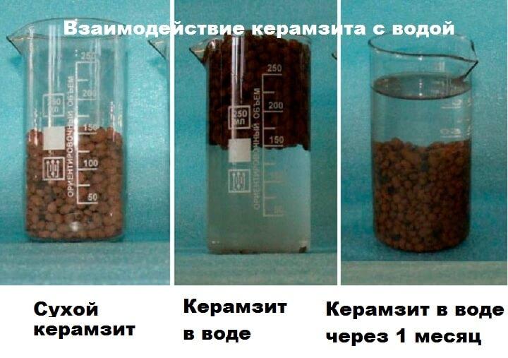 керамзит в воде