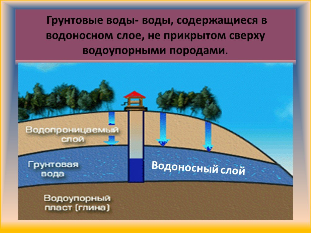 грунтовые воды на стройке