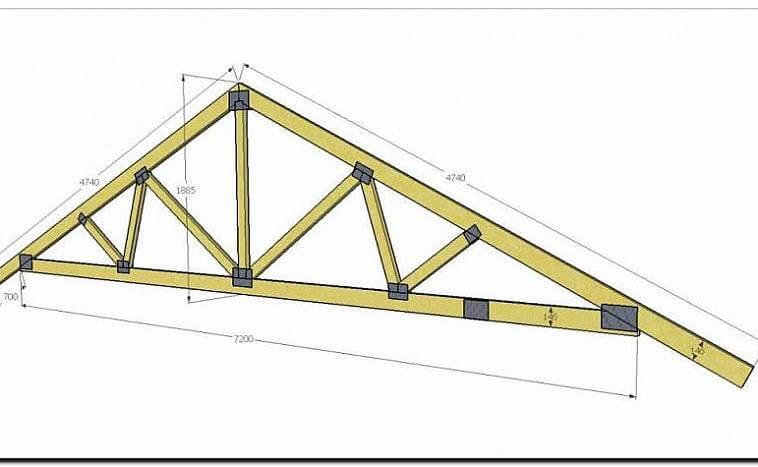 не симметричная двускатная крышаатная крыша